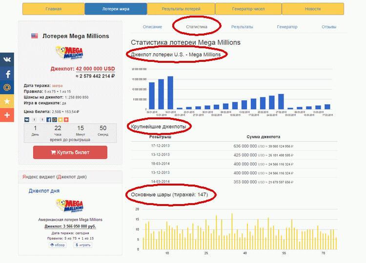 Статистика и анализ лотереи