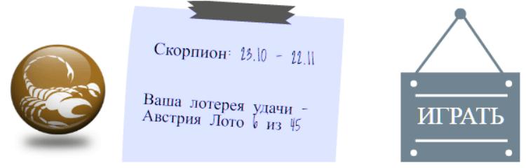 Лотерейный гороскоп. Скорпион (с 23 октября по 22 ноября)